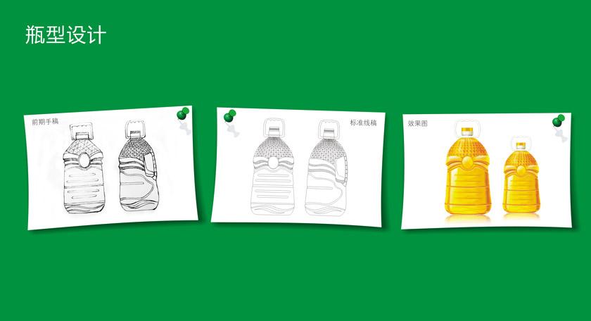 东方秀葵花籽油瓶形千亿体育app
